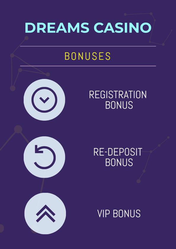 dreams casino bonuses